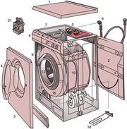 Качественный ремонт любых стиральных машин